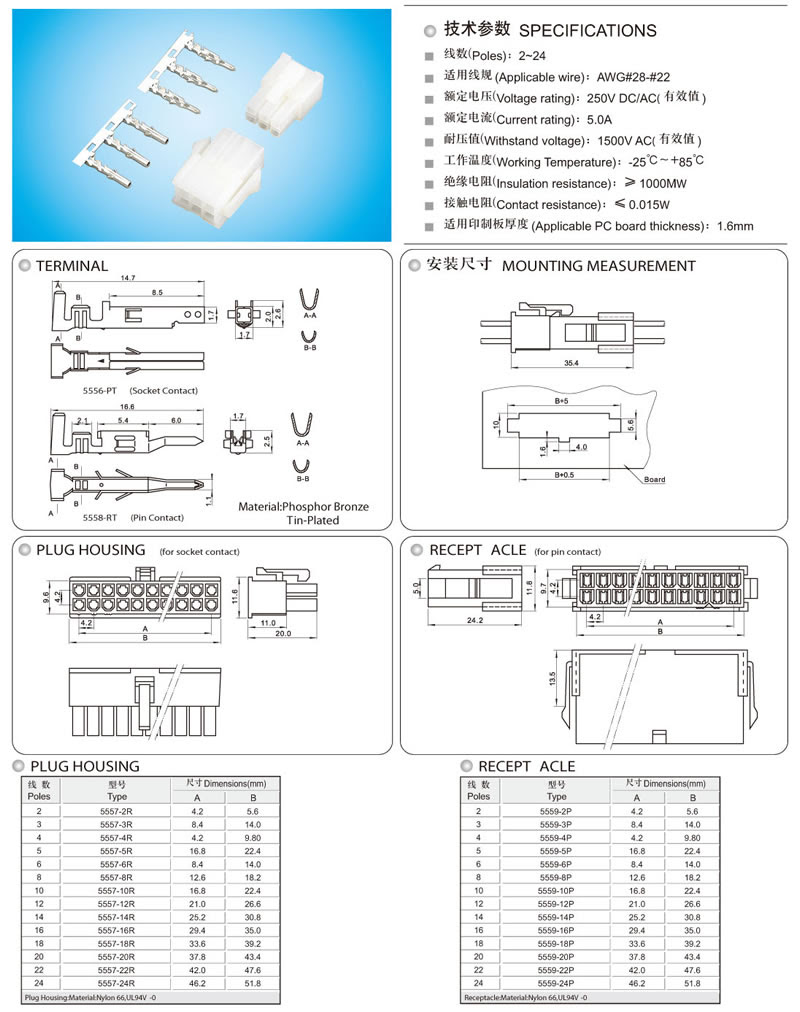 Electrical Socket Wiring Diagram