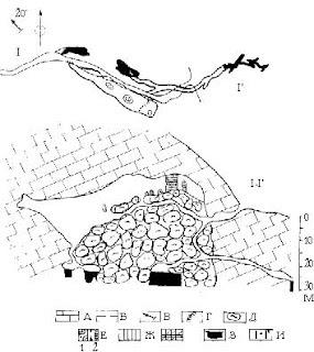План и разрез Скельской пещеры.