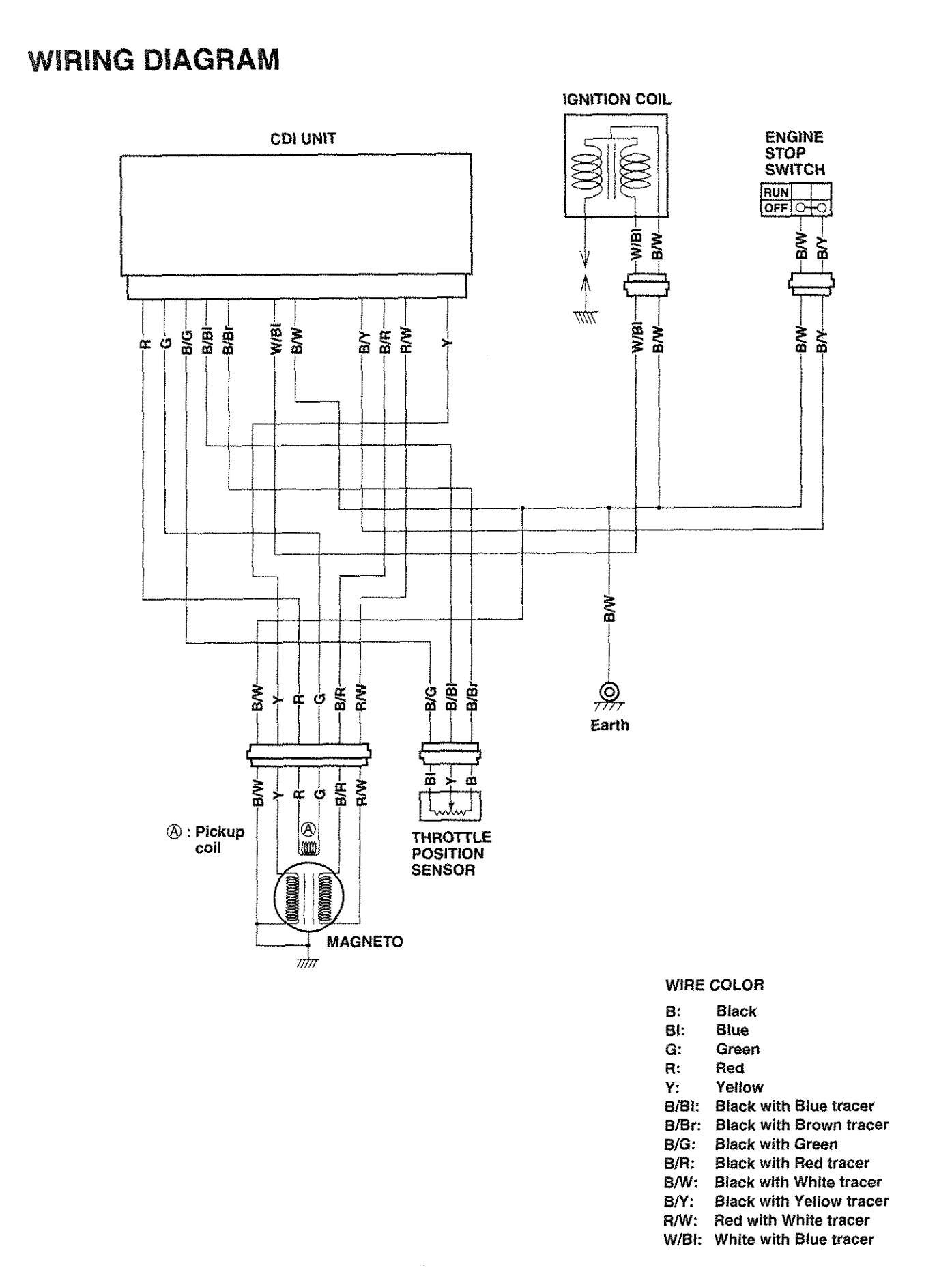 Suzuki 250 Wiring Diagram Box Wiring Diagram