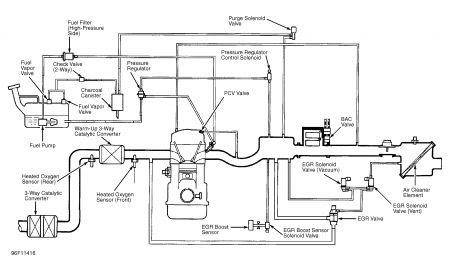 2001 Mazda 626 Wiring Diagram Download - Cars Wiring ...