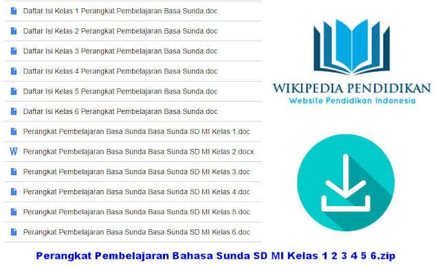 Perangkat Pembelajaran Bahasa Sunda Sd Mi Kelas 1 2 3 4 5 6 Zip Berkas Administrasi Guru