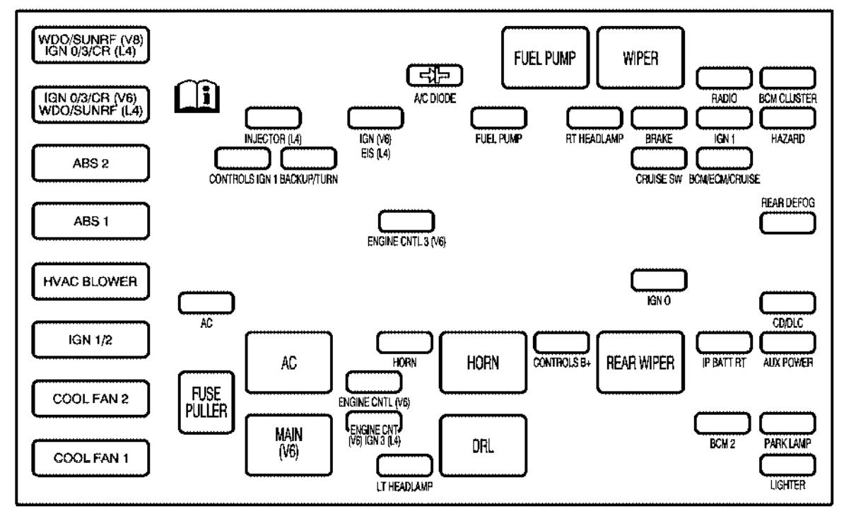 2002 Saturn Vue Fuse Box Diagram