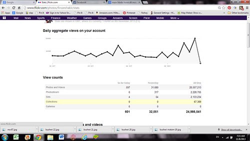 Yesterday 32000 Views ,,, My Flickr Photo Stream.. by firoze shakir photographerno1