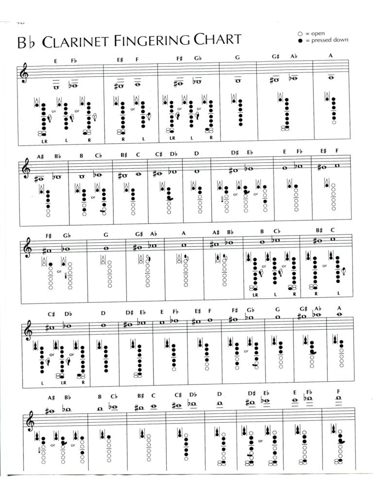 bb clarinet fingering chart d1
