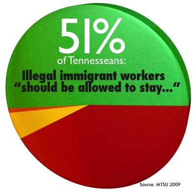 should illegal immigrants be allowed to stay