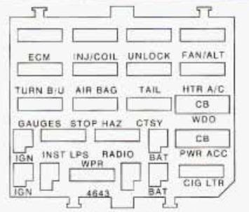 1995 Buick Century Fuse Box Wiring Diagrams Site Spoil Blog Spoil Blog Geasparquet It