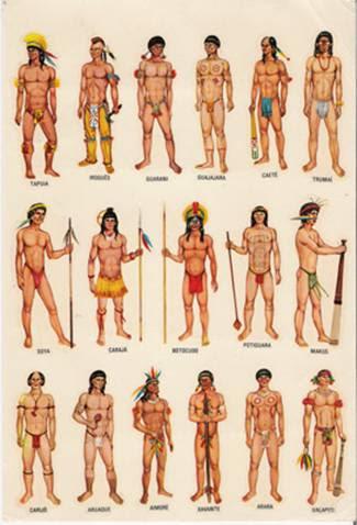 Conhecendo os Indígenas...