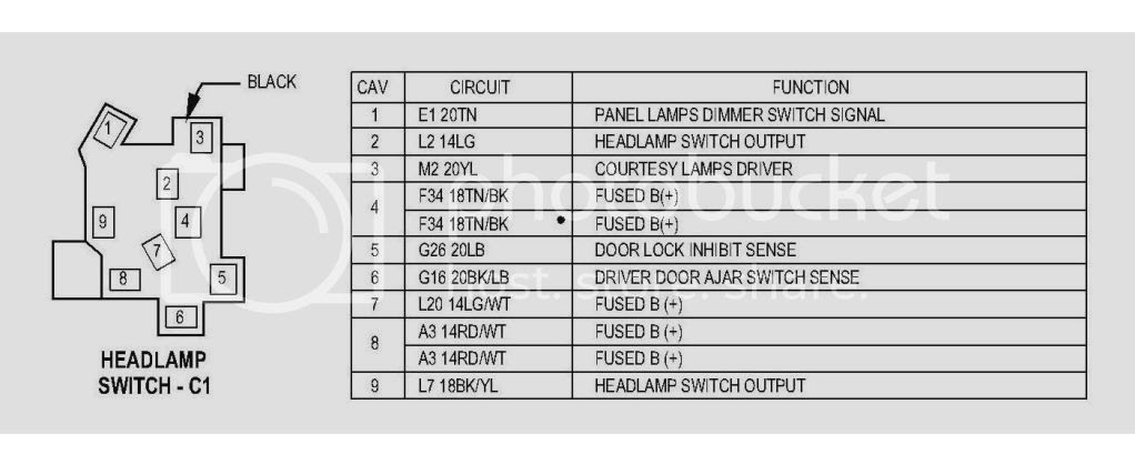 29 Jeep Cherokee Headlight Switch Wiring Diagram