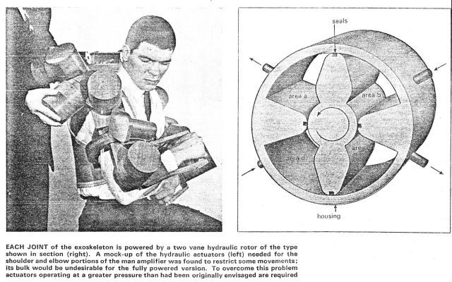 Machines With strength ScienceJournalOct68 p4 x640 1961 2   Cornell Aeronautical Labs Man Amplifier   Neil Mizen (American)