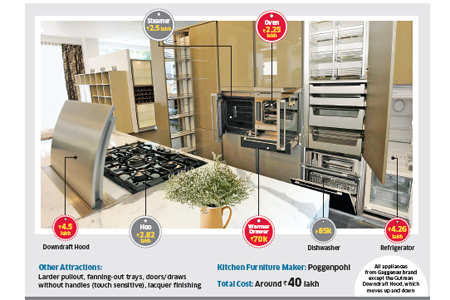 Rich Indians spending up to Rs 1 crore on kitchens - Economic Times