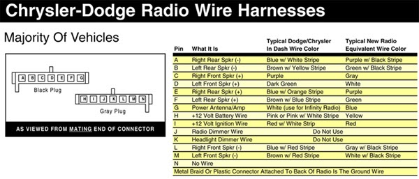 2002 Dodge Dakota Stereo Wiring Diagram Pics