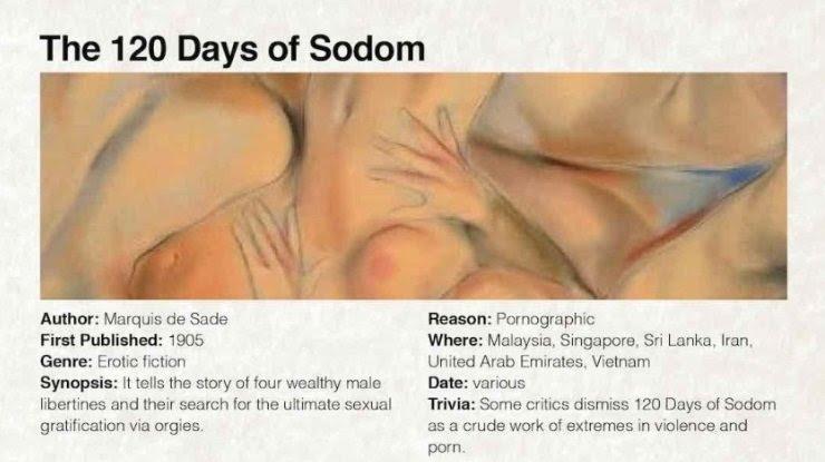 Los 120 días de Sodoma