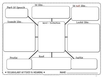 1000+ ideas about Vocabulary Graphic Organizer on Pinterest ...