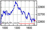 Enable images to view FTSE MIB chart