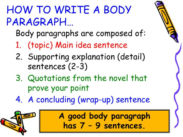 how to write a body of an essay