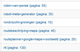 Track SEO Rankings With Google Analytics