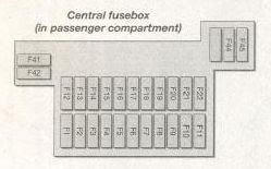 Ford Fiesta 2002 2008 Fuse Box Diagram Auto Genius