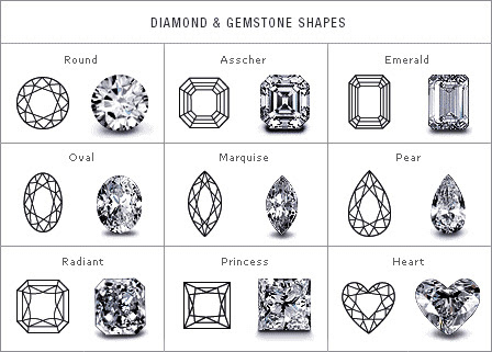Image result for cuts of diamonds