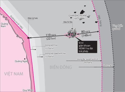 Hoàng Sa, Trường Sa, giàn khoan, HD-981, Trung Quốc, Biển Đông, chủ quyền, dầu khí