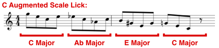 Augmented Scale - The Jazz Piano Site