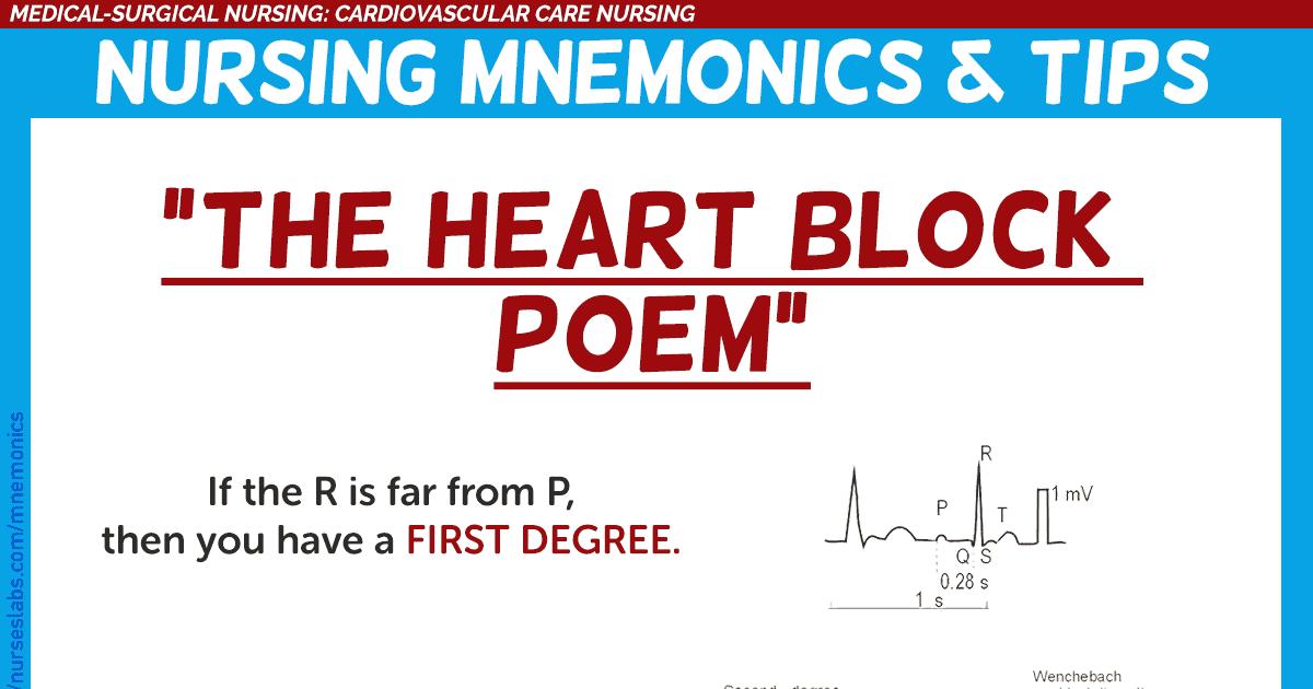 Cardiovascular Care Nursing Mnemonics And Tips Nursing