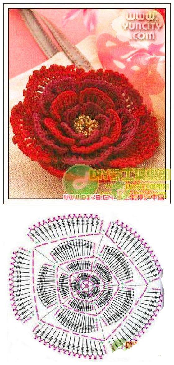 Crochet Rose Chart