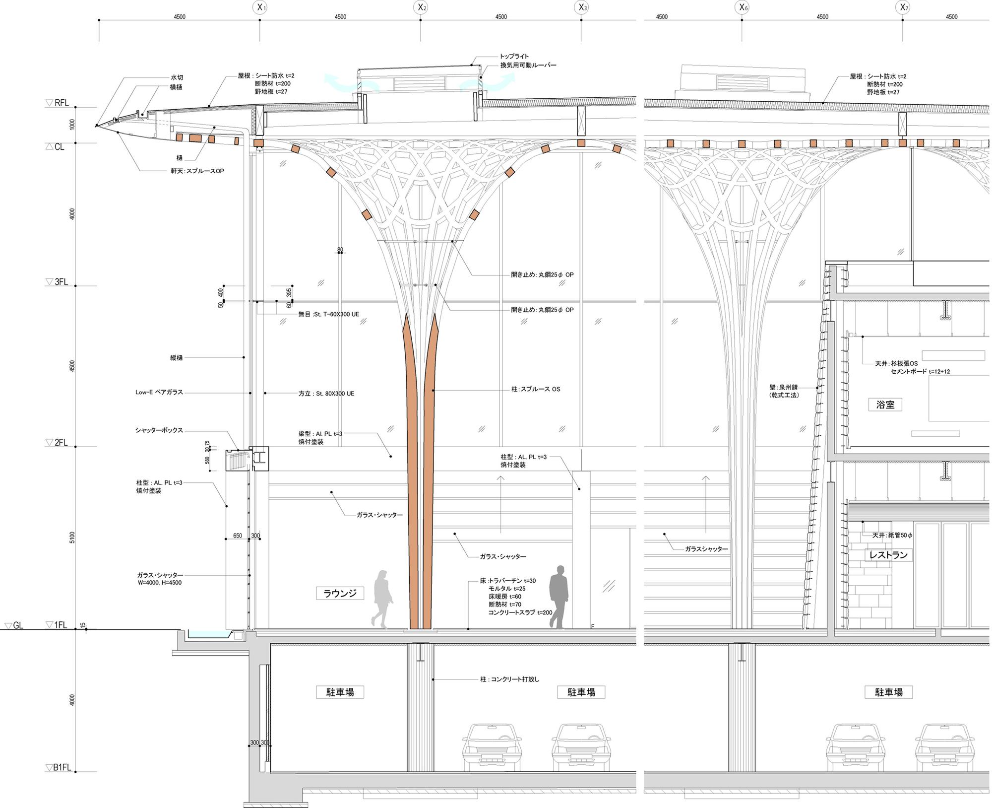 Chi tiết cấu trúc cột