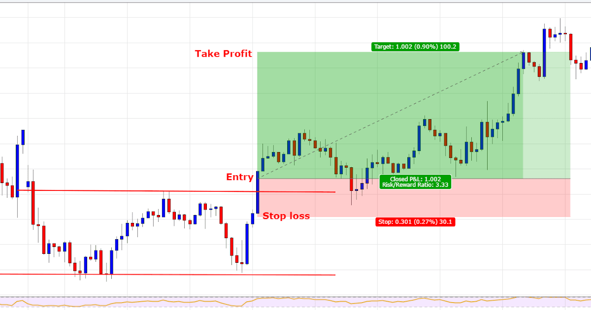 forex trading strategien pdf