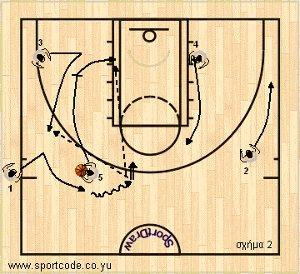 euroleague2010_11_playbook_brose_sideout_01b