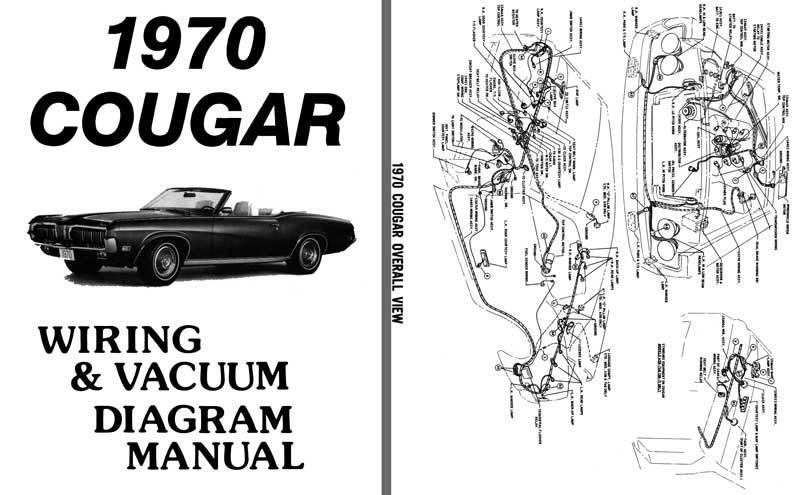 Diagram 2002 Mercury Cougar Wiring Diagram Full Version Hd Quality Wiring Diagram Timeline Yannickserrano Fr