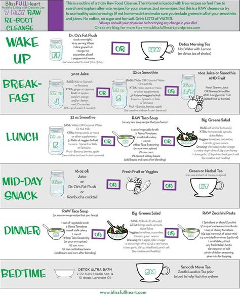 raw food diet plan ideas  pinterest raw vegan