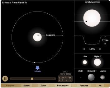 tool di visualizzazione dei pianeti extrasolari