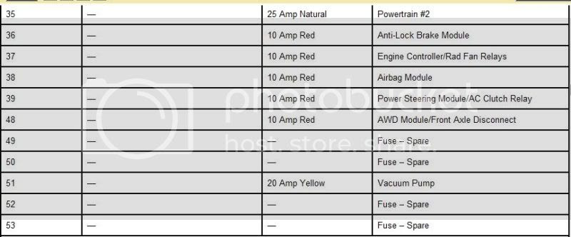 Chrysler Town And Country Fuse Diagram - Wiring Diagram