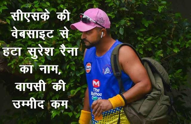 CSK की वेबसाइट से हटा Suresh Raina का नाम, आईपीएल में रिकॉर्ड के मामले में कोहली भी पीछे