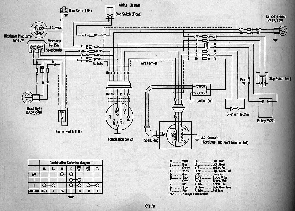 1972 Honda Trail 70 Wiring Diagram Schematic Wiring Diagram Enter Enter Lechicchedimammavale It