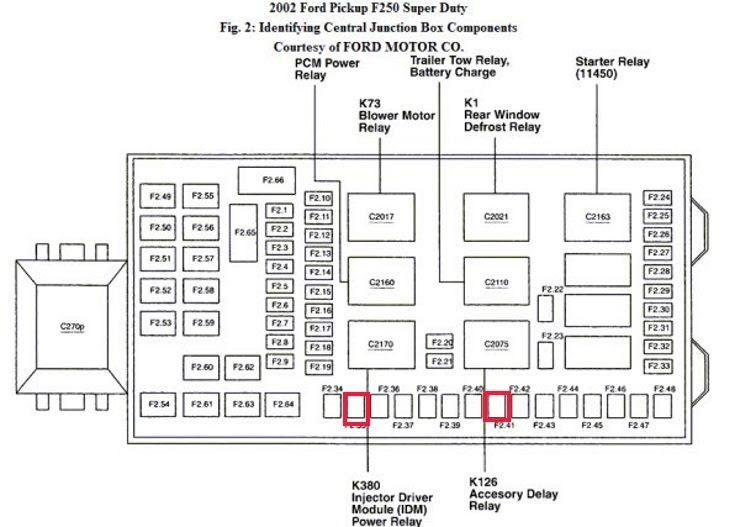 2002 Ford F350 Super Duty Fuse Box Diagram.html