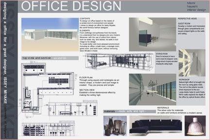Ideas For Interior Design Presentation Board Examples wallpaper