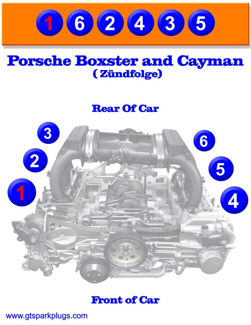 2013 Porsche Boxster Engine Diagram Wiring Diagrams Page Multiply A Multiply A Passaggimag It