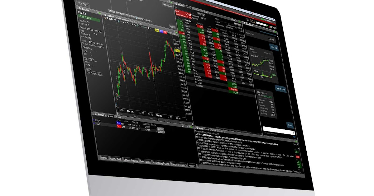 Get the complete set of tools for Forex market analysis in one software