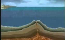 Video Proses Gunung Meletus