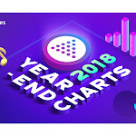Touchtunes Announces 2018's Top Jukebox Artist And Song Charts - Business Wire