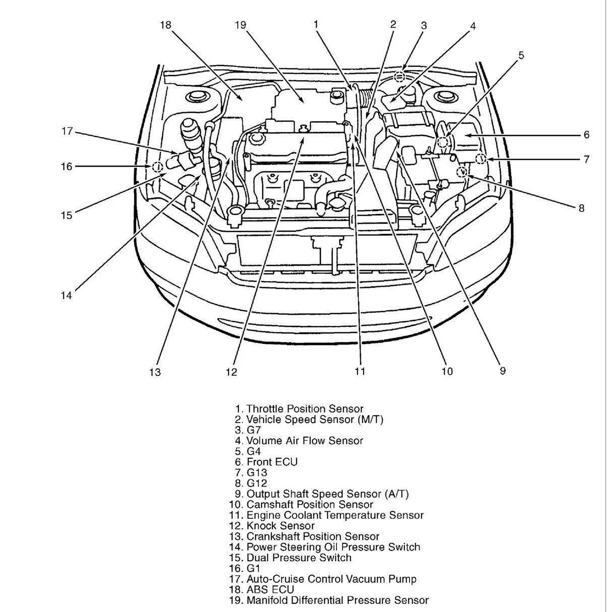 2003 Mitsubishi Lancer Engine Diagram