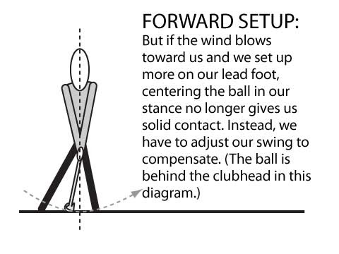 Forward setup and ball position by feet