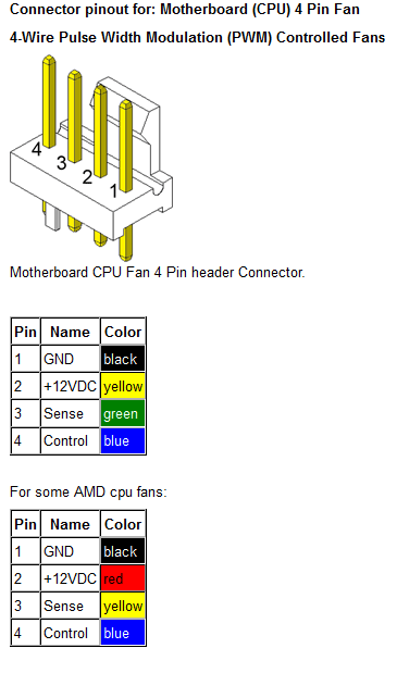 Diagram In Pictures Database 12v Computer Fan Wiring Diagram Just Download Or Read Wiring Diagram C J Archer Forum Onyxum Com