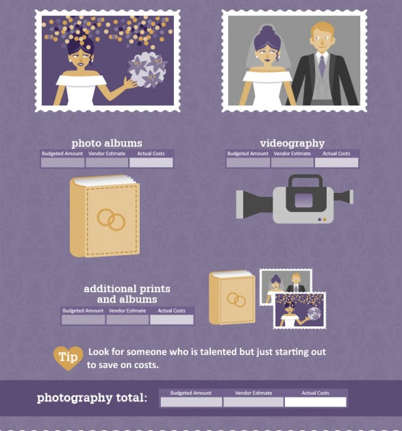 St Louis Wedding Liaison Blog: The Ultimate Wedding Cost