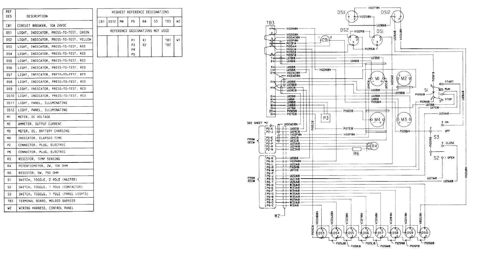 Diagram Dsx 1 Panel Wiring Diagram Full Version Hd Quality Wiring Diagram Diagramsalita Videoproiettori3d It