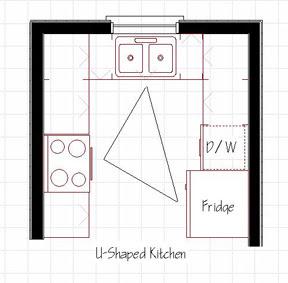 Kitchen Layout Design—Kitchen Floor Plans