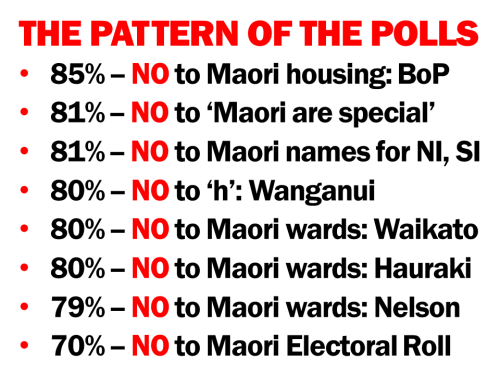 Polls - The Pattern of the....
