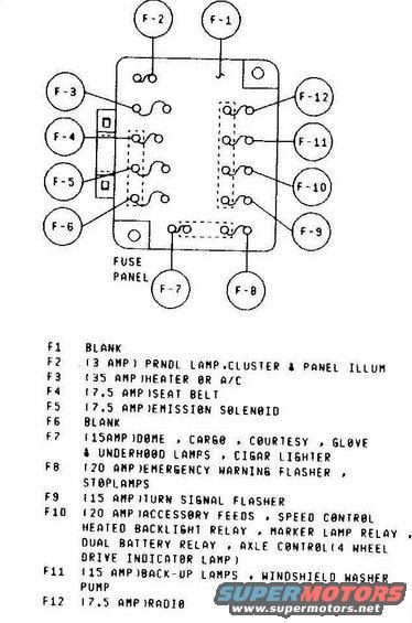 79 Mustang Fuse Panel Diagram - Wiring Diagram Networks