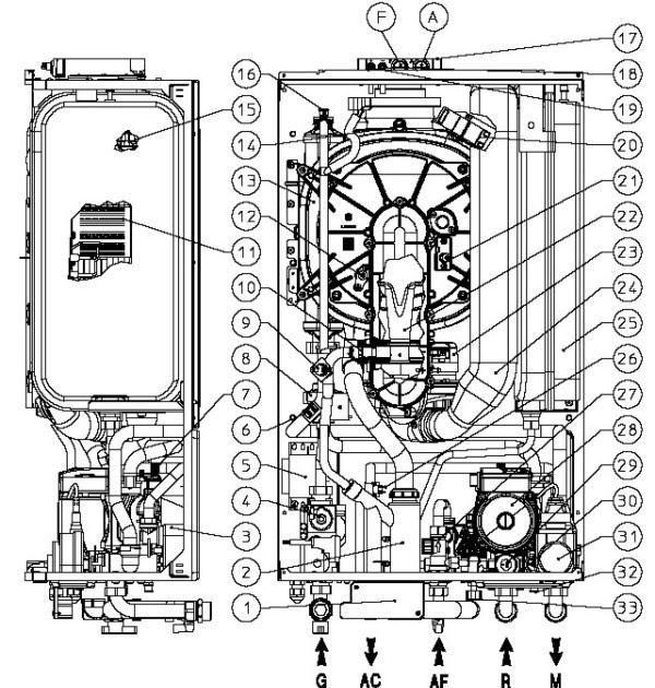 Aerazione forzata manuale caldaia hermann for Absoluta 16 manuale installazione